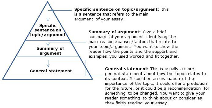 What should be in a genreal statementt in an essay